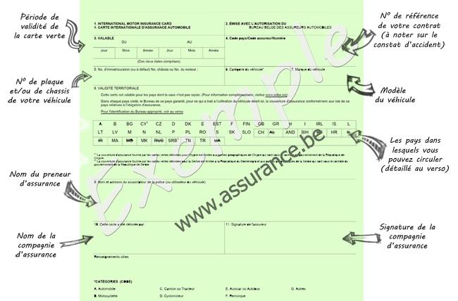 la carte verte certificat d assurance assurance belgique. Black Bedroom Furniture Sets. Home Design Ideas