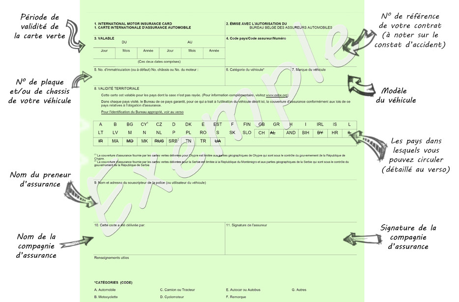 tarif de l assurance auto pour les jeunes conducteurs assurance en belgique. Black Bedroom Furniture Sets. Home Design Ideas