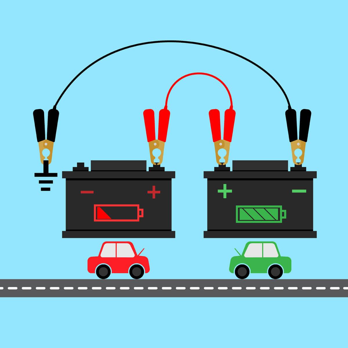 Comment brancher une batterie de secours sur une voiture